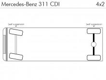 tweedehands autobus Mercedes