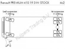 cabeza tractora Renault Premium 410.19 2 IN STOCK