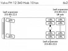 camión Volvo FH 12 340 Hiab 10 ton