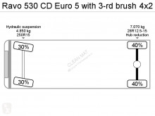 Voir les photos Engin de voirie Ravo 530 CD with 3-rd brush