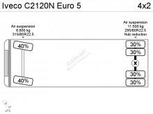 Vedere le foto Mezzo di rete stradale Ginaf C2120N