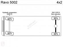 Voir les photos Engin de voirie Ravo 5002