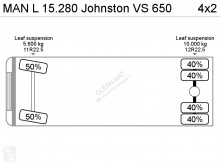 Voir les photos Engin de voirie MAN L 15.280 Johnston VS 650
