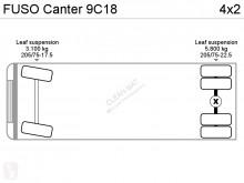 Voir les photos Engin de voirie Fuso Canter 9C18