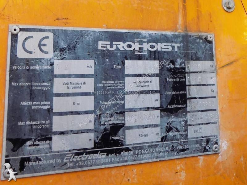 Matériel de chantier Electroelsa EHPM 1200