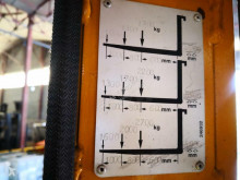 Ver as fotos Empilhador multi direccional Baumann ECU30-27/14-12,3/60ST