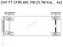 View images DAF FT CF85.460, PM 23 TM Kraan, Crane, Kran, Remote control tractor unit