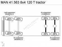 View images MAN 41.563 120 T tractor tractor unit