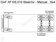Bekijk foto's Trekker DAF XF105