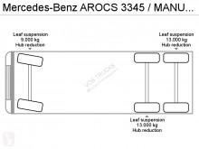 Bilder ansehen Mercedes  Sattelzugmaschine
