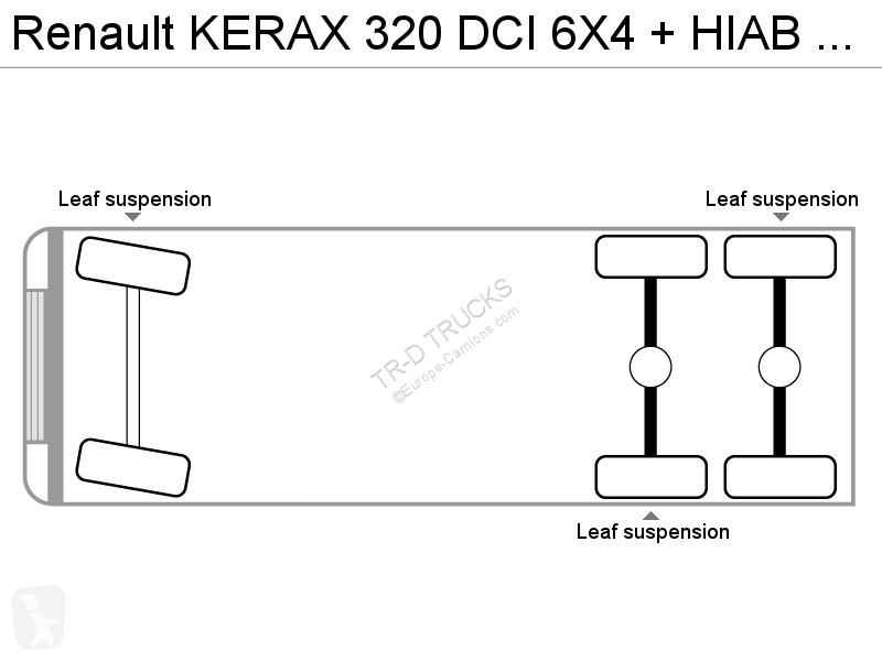 Tweedehands Vrachtwagen Renault Platte Bak Kerax 320 6x4 Diesel Euro 3 Kraan