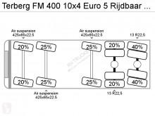 View images Terberg FM 400 10x4 Rijdbaar vanaf de kraan Hiab 200L truck