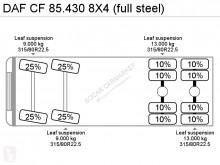 Voir les photos Camion DAF CF 85.430
