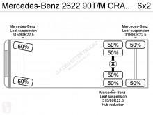 Voir les photos Camion Mercedes 2622 90T/M CRANE