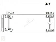 View images DAF CF 75.360 *Kipper 5,20 + Kran/FUNK*Topzustand! truck
