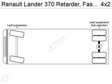 Voir les photos Camion Renault Lander 370 Retarder, Fassi crane, Airco, Steel suspension, Manual, Analoge tachograaf, Hub reduction