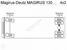 Voir les photos Camion Magirus-Deutz 130