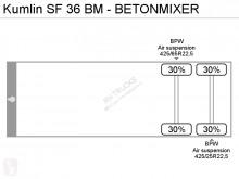 Voir les photos Camion Kumlin SF 36 BM - BETONMIXER