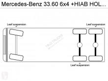 Voir les photos Camion Mercedes 33.60 +HIAB HOLZTRANSPORT
