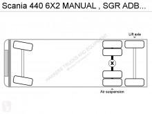 Voir les photos Camion Scania 440 MANUAL , SGR ADBLUE