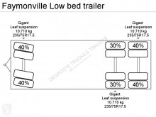 View images N/a LOW BED TRAILER trailer truck