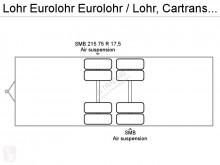Voir les photos Camion remorque nc Eurolohr Eurolohr / Lohr, Cartransporter, Combi