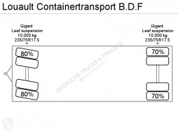 Zobaczyć zdjęcia Przyczepa nc Containertransport B.D.F