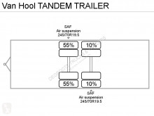 Просмотреть фотографии Прицеп Van Hool TANDEM TRAILER