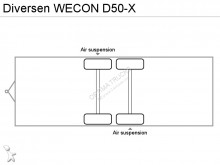 Ver as fotos Conjunto rodoviário nc WECON D50-X