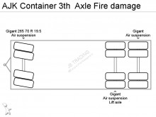 View images N/a Container 3th  Axle Fire damage tractor-trailer