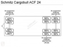 Zobaczyć zdjęcia Zestaw drogowy nc ACF 24