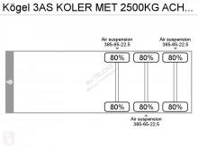 Zobaczyć zdjęcia Naczepa Kögel 3AS KOLER MET 2500KG ACHTERSLEUTKLEP