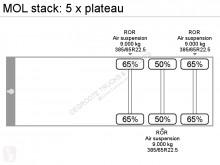 Voir les photos Semi remorque MOL stack: 5 x plateau