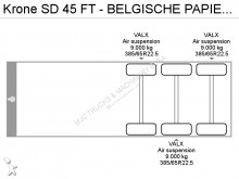 Voir les photos Semi remorque Krone SD 45 FT - BELGISCHE PAPIEREN / PAPIERS BELGES -