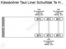 View images Kässbohrer Taut Liner Schuifdak Te Huur / Verkoop semi-trailer