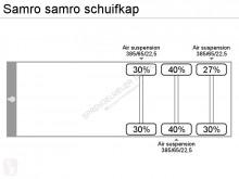 Zobaczyć zdjęcia Naczepa Samro schuifkap