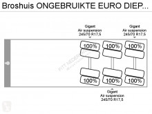 Voir les photos Semi remorque Broshuis ONGEBRUIKTE EURO DIEPLADER