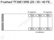 Voir les photos Semi remorque Fruehauf TF38E13RB (20 / 30 / 40 FEET CONTAINERS)