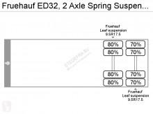 Voir les photos Semi remorque Fruehauf ED32, Spring Suspension