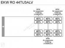 Ver as fotos Semi reboque EKW RO 44TU3ALV