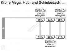 Vedere le foto Semirimorchio Krone Mega, Hub- und Schiebedach, Neue Plane code XL , BPW, TÜV 10/2019, 3x10 Rungtasschen