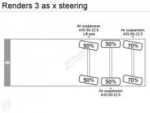 Voir les photos Semi remorque Renders 3 as x steering