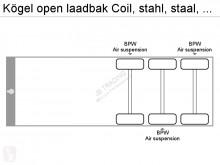 Voir les photos Semi remorque Kögel open laadbak Coil, stahl, staal, steel, DRUM BRAKES