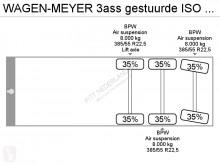 Zobaczyć zdjęcia Naczepa nc gestuurde ISO oplegger roldeur - MSK24-13