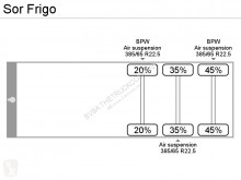 View images SOR Frigo semi-trailer