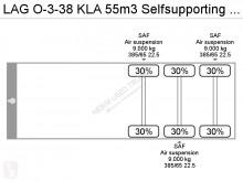 Voir les photos Semi remorque LAG O-3-38 KLA 55m3 Selfsupporting Kip unit