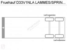Преглед на снимките Полуремарке Fruehauf D33V1NLA LAMMES/SPRING/BLATT