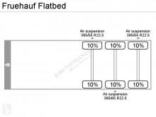 Voir les photos Semi remorque Fruehauf Flatbed