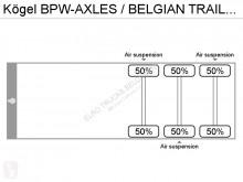 Voir les photos Semi remorque Kögel BPW-AXLES / BELGIAN TRAILER