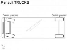 Ver las fotos Furgoneta Renault TRUCKS 0